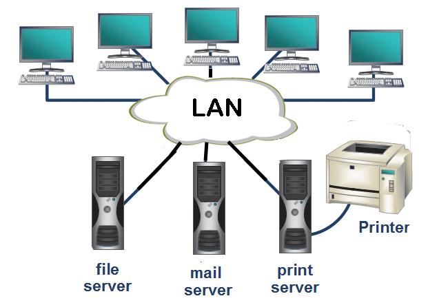 Thi công mạng LAN văn phòng quận Hoàn Kiếm