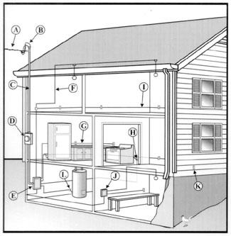 Thi công điện nước trọn gói giá rẻ cho nhà dân quận Hai Bà Trưng